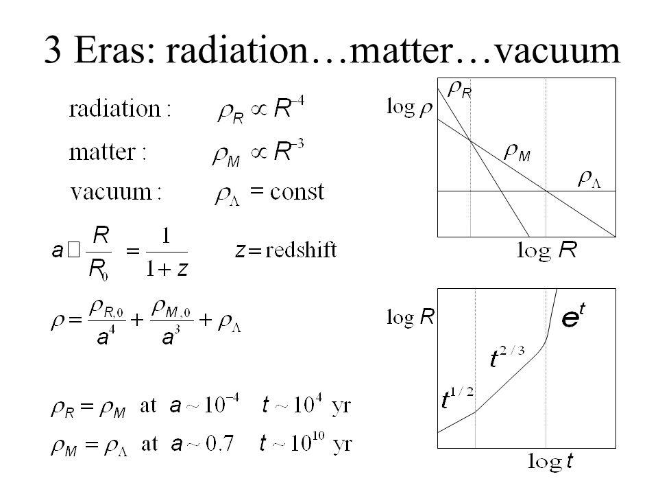 3 Eras: radiation…matter…vacuum