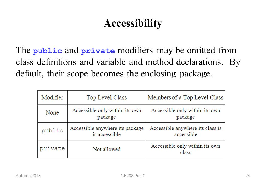 Accessibility The public and private modifiers may be omitted from class definitions and variable and method declarations.