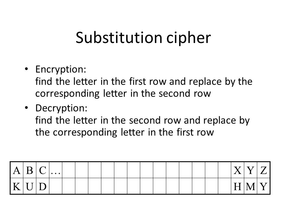 Substitution cipher Encryption: find the letter in the first row and replace by the corresponding letter in the second row Decryption: find the letter