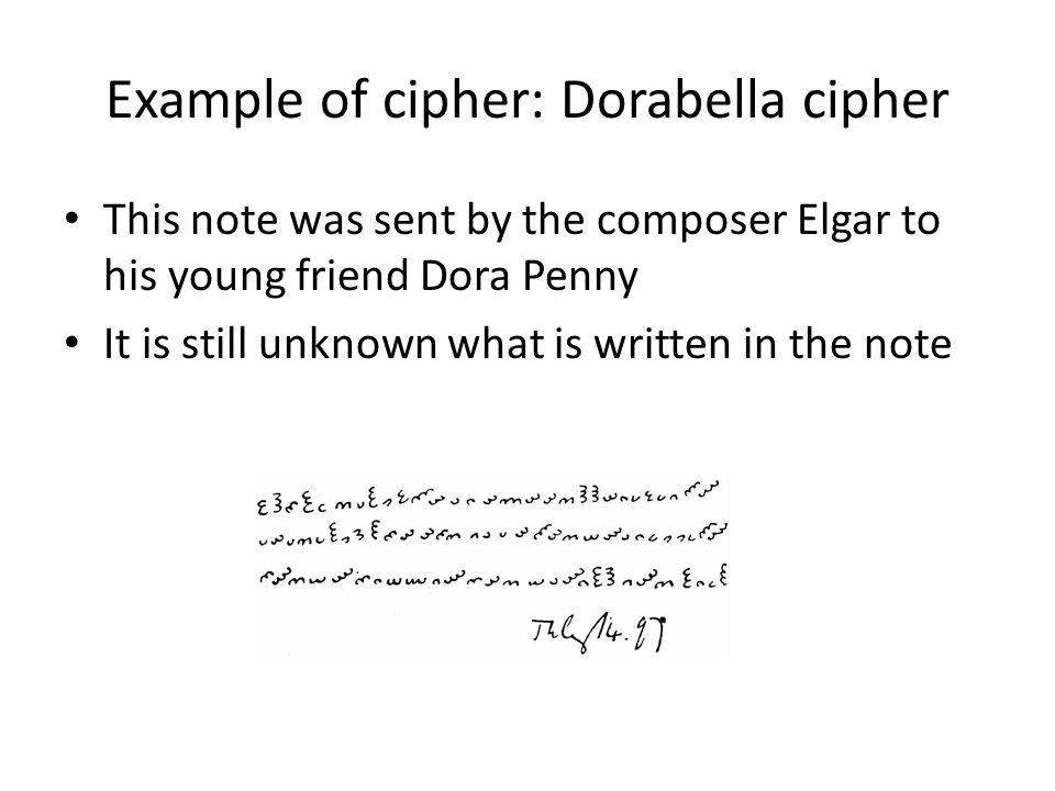 Cipher without key Encryption algorithm plaintext ciphertext Decryption algorithm ciphertext plaintext