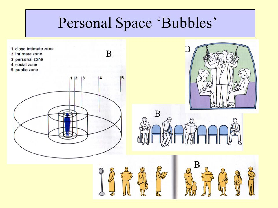 Personal Space 'Bubbles' B B B B