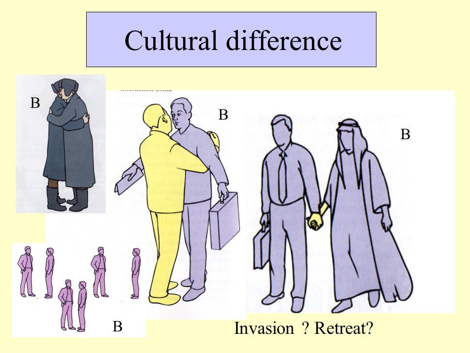 Cultural difference B Invasion ? Retreat? B B B