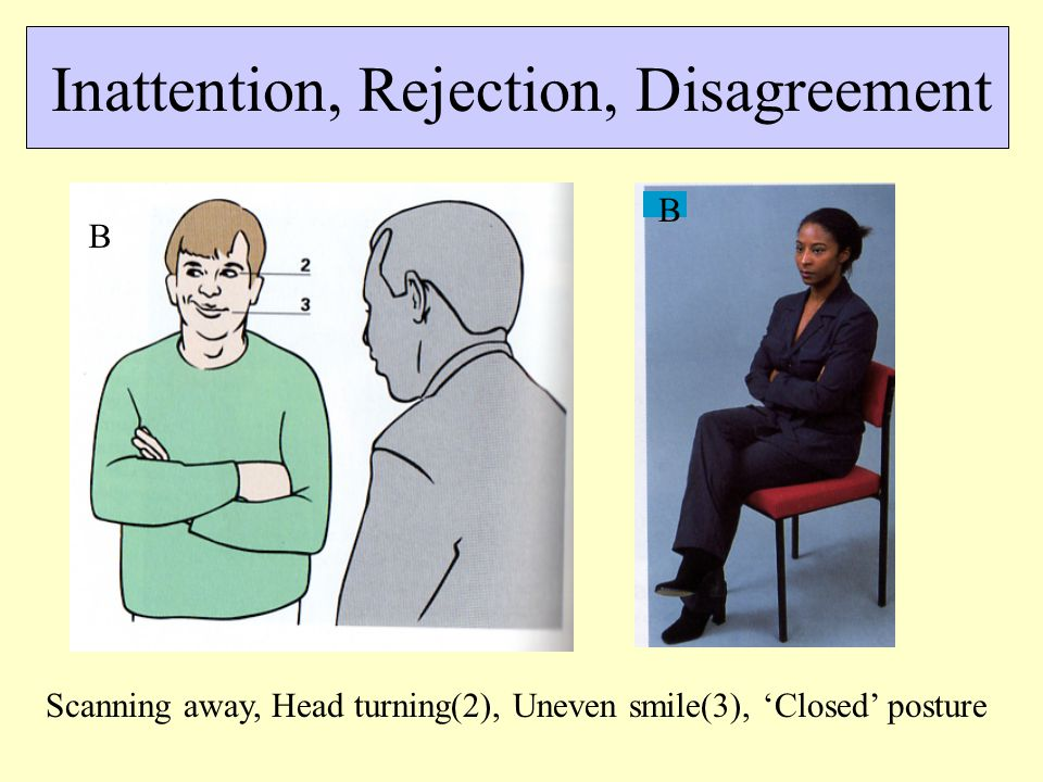 Inattention, Rejection, Disagreement Scanning away, Head turning(2), Uneven smile(3), 'Closed' posture B B