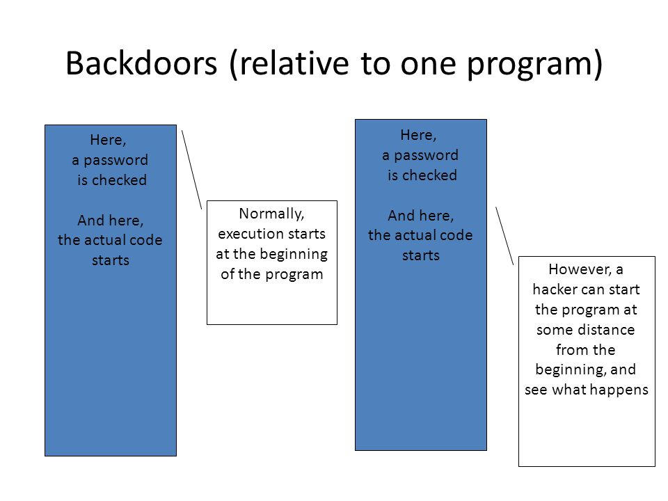 Backdoors (relative to one program) Here, a password is checked And here, the actual code starts Here, a password is checked And here, the actual code starts Normally, execution starts at the beginning of the program However, a hacker can start the program at some distance from the beginning, and see what happens