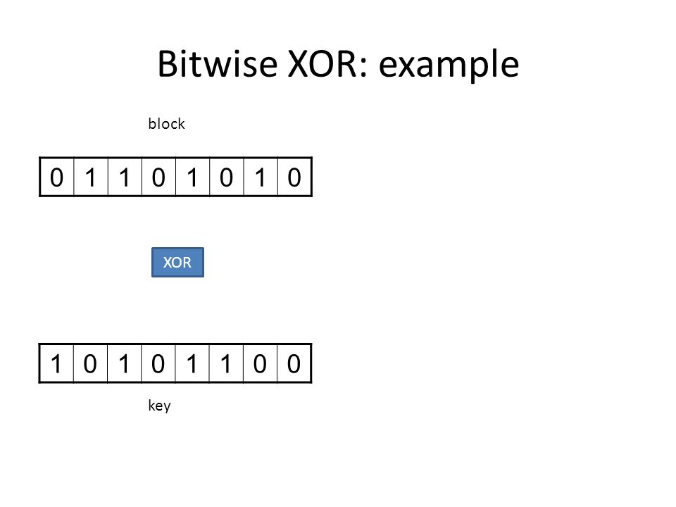 Bitwise XOR: example block key XOR