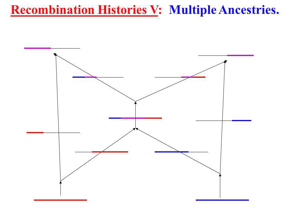 Recombination Histories V: Multiple Ancestries.