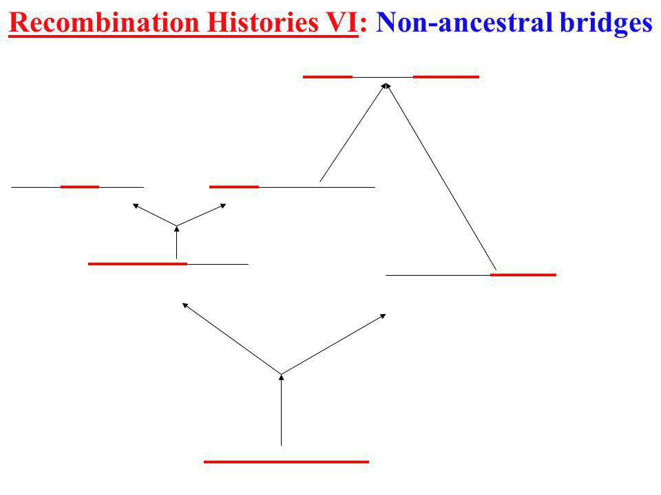 Recombination Histories VI: Non-ancestral bridges
