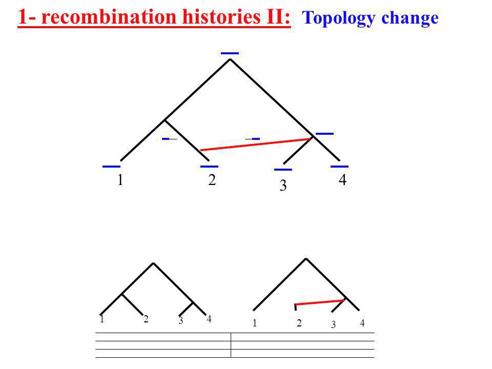 1- recombination histories II: Topology change