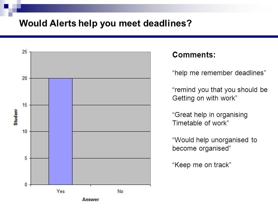 Would Alerts help you meet deadlines.