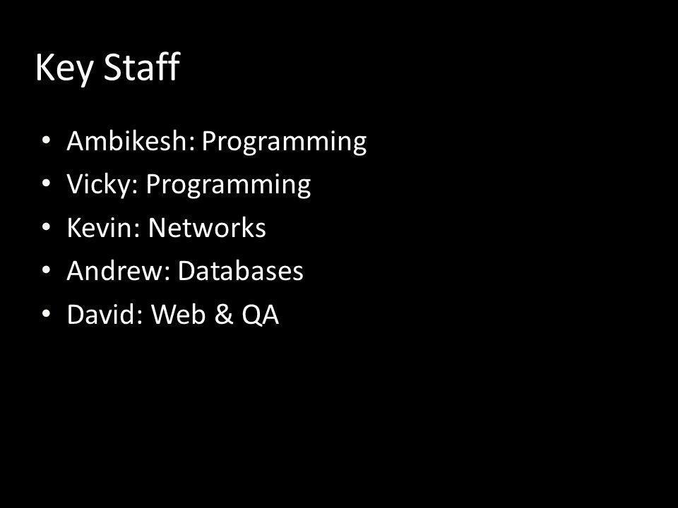 Key Staff Ambikesh: Programming Vicky: Programming Kevin: Networks Andrew: Databases David: Web & QA