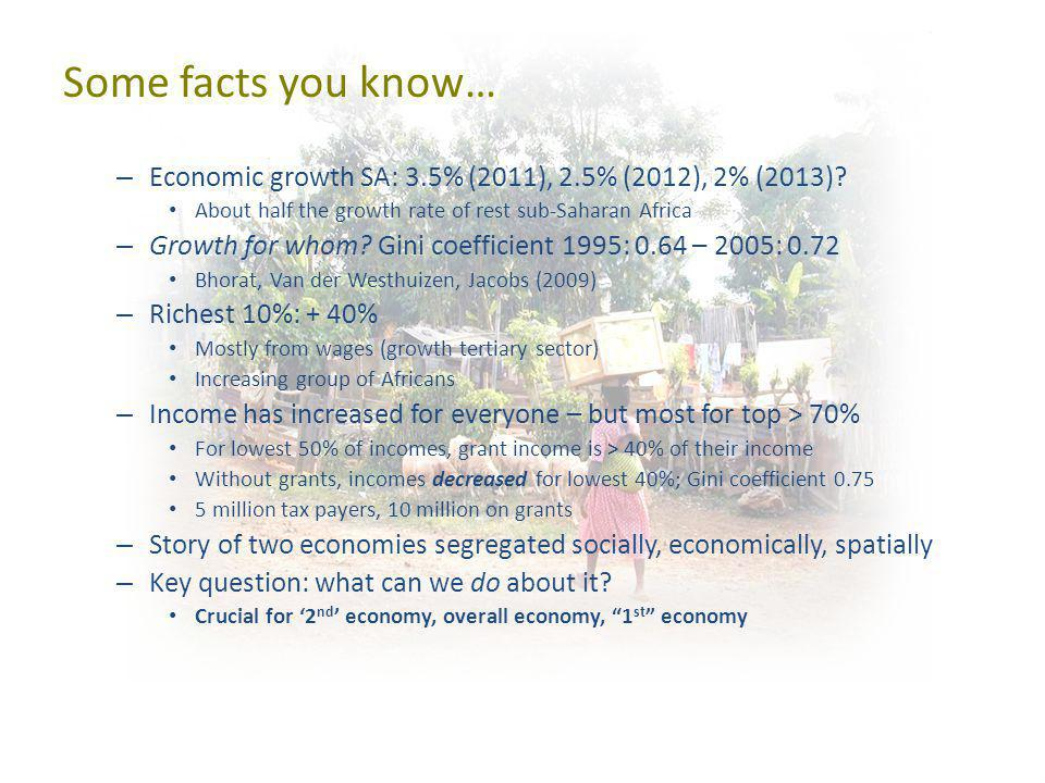 – Economic growth SA: 3.5% (2011), 2.5% (2012), 2% (2013).