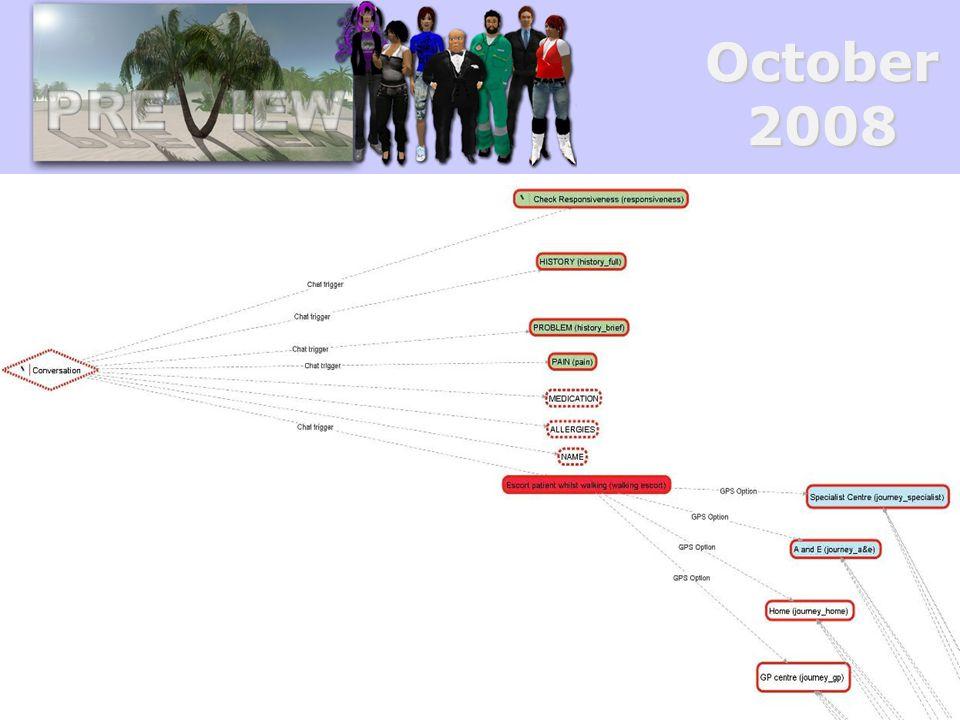 October2008