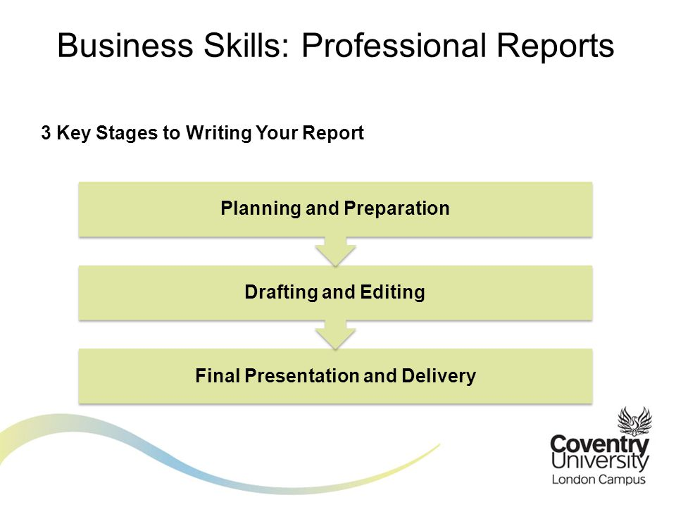 3 Key Stages to Writing Your Report Business Skills: Professional Reports Final Presentation and Delivery Drafting and Editing Planning and Preparation