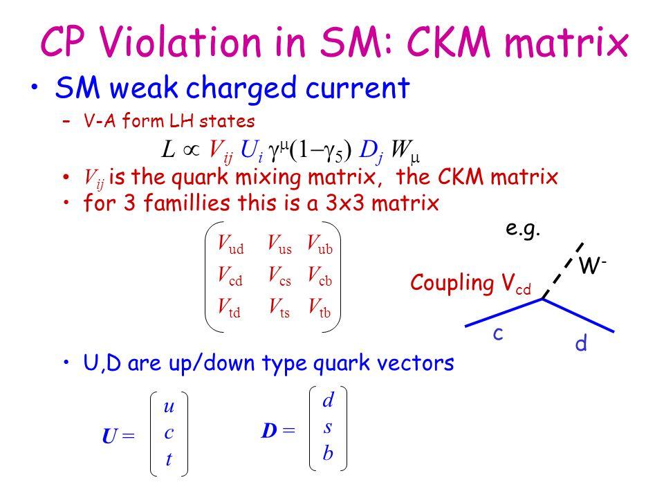 CP Violation in SM: CKM matrix SM weak charged current –V-A form LH states L  V ij U i   (   ) D j W  V ij is the quark mixing matrix, the CKM matrix for 3 famillies this is a 3x3 matrix U,D are up/down type quark vectors U = uctuct D = dsbdsb V ud V us V ub V cd V cs V cb V td V ts V tb e.g.