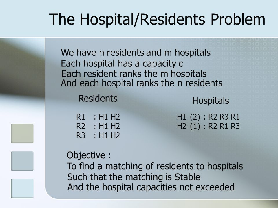 The Hospital/Residents Problem Residents Hospitals R1 R2 R3 : R2 R3 R1 : R2 R1 R3 : H1 H2 H1 H2 We have n residentsand m hospitals Each resident ranks the m hospitals And each hospital ranks the n residents Objective : To find a matching of residents to hospitals Such that the matching is Stable (2) (1) Each hospital has a capacity c And the hospital capacities not exceeded