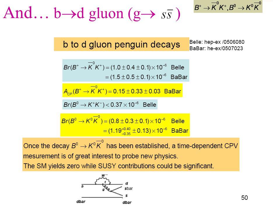 And… b  d gluon (g  )