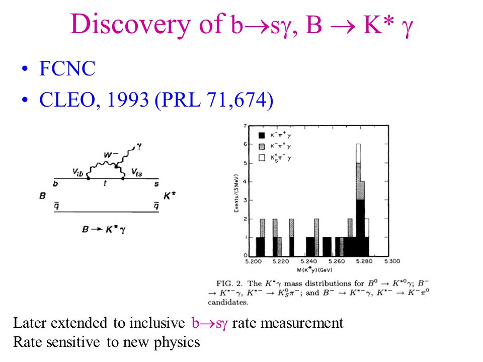 Discovery of b  s , B  K*  FCNC CLEO, 1993 (PRL 71,674) Later extended to inclusive b  s  rate measurement Rate sensitive to new physics