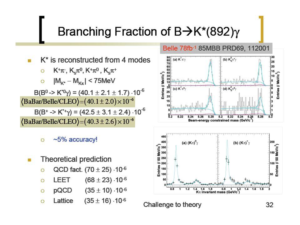 Forward Backward Asymmetry of leptons sensitive to New Physics, determine C 7 C 9 C 10