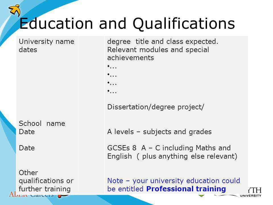 Education and Qualifications University name dates School name Date Other qualifications or further training degree title and class expected.
