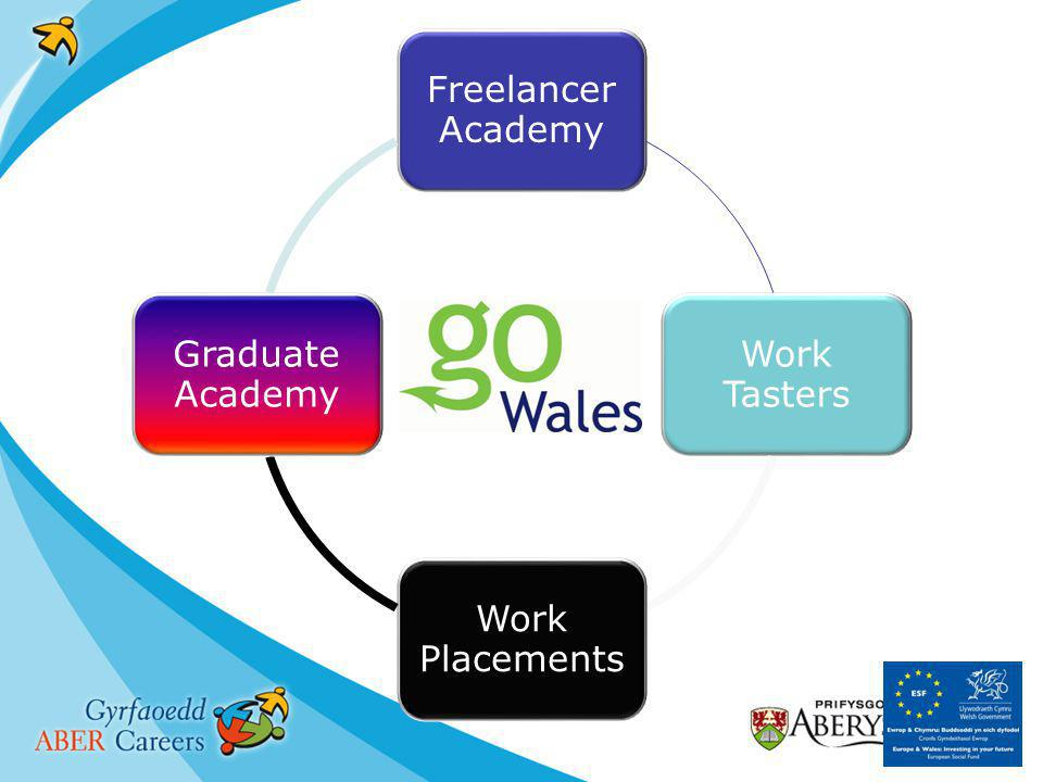 Freelancer Academy Work Tasters Work Placements Graduate Academy