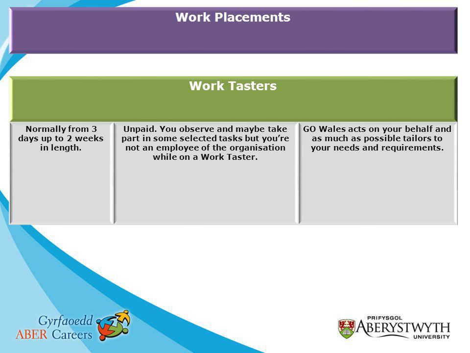 Work Placements Work Tasters Normally from 3 days up to 2 weeks in length.