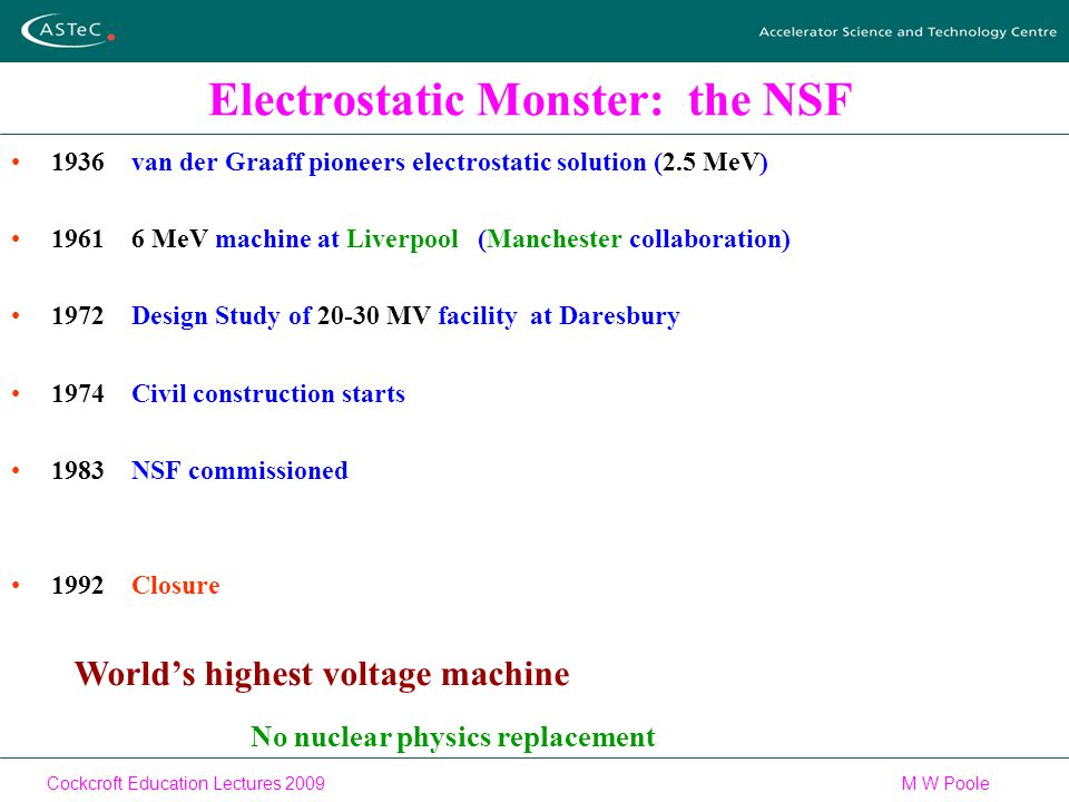 Cockcroft Education Lectures 2009M W Poole Electrostatic Monster: the NSF 1936 van der Graaff pioneers electrostatic solution (2.5 MeV) 1961 6 MeV machine at Liverpool (Manchester collaboration) 1972 Design Study of 20-30 MV facility at Daresbury 1974 Civil construction starts 1983 NSF commissioned 1992 Closure World's highest voltage machine No nuclear physics replacement