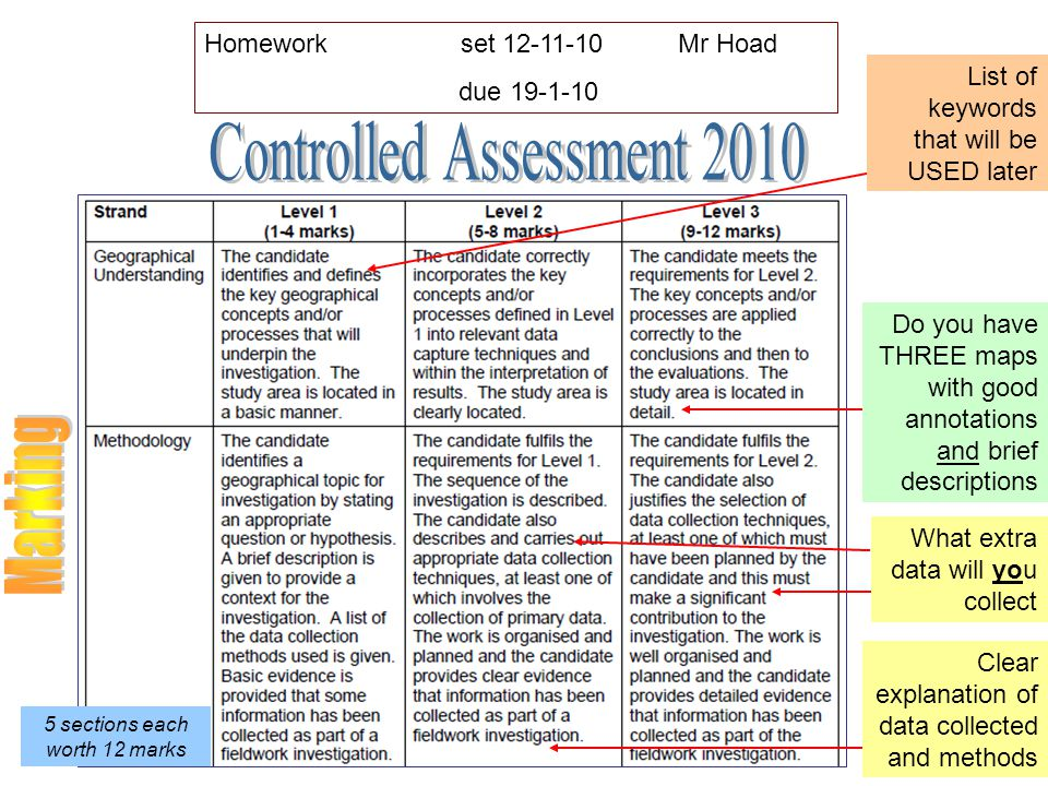 Homework set 12-11-10 Mr Hoad due 19-1-10 Do you have THREE maps with good annotations and brief descriptions List of keywords that will be USED later
