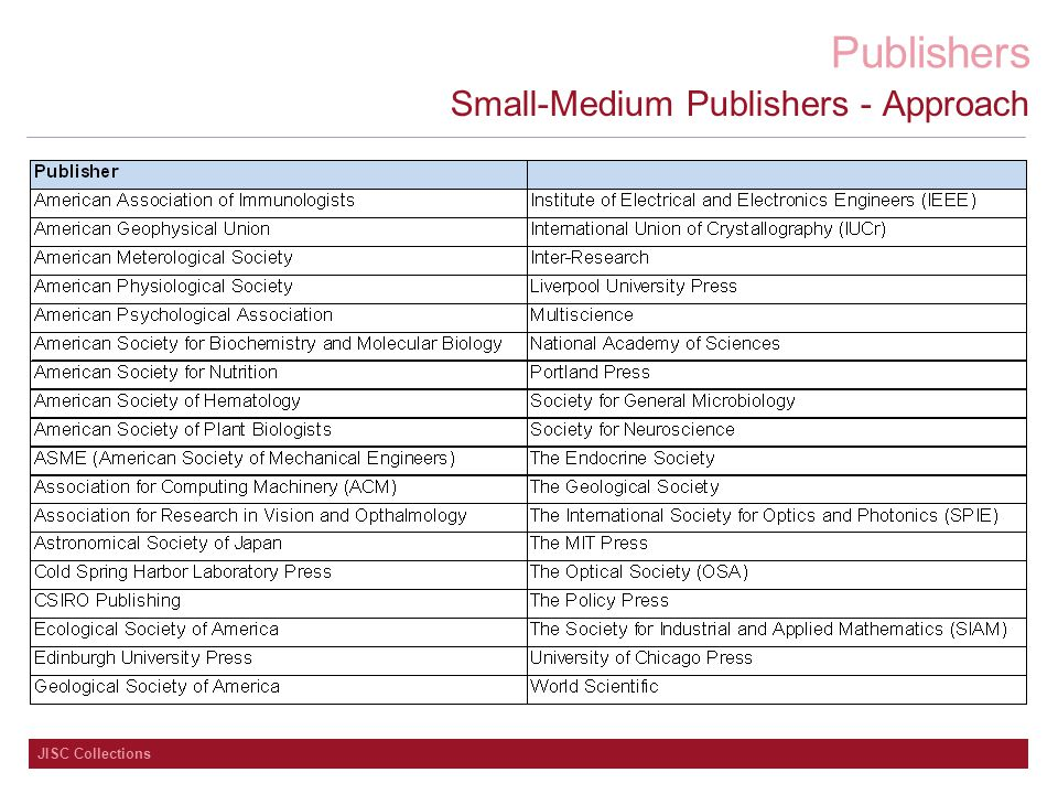 Publishers JISC Collections Small-Medium Publishers - Approach