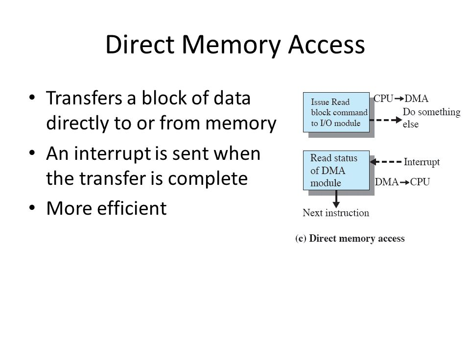 Direct Memory Access Transfers a block of data directly to or from memory An interrupt is sent when the transfer is complete More efficient