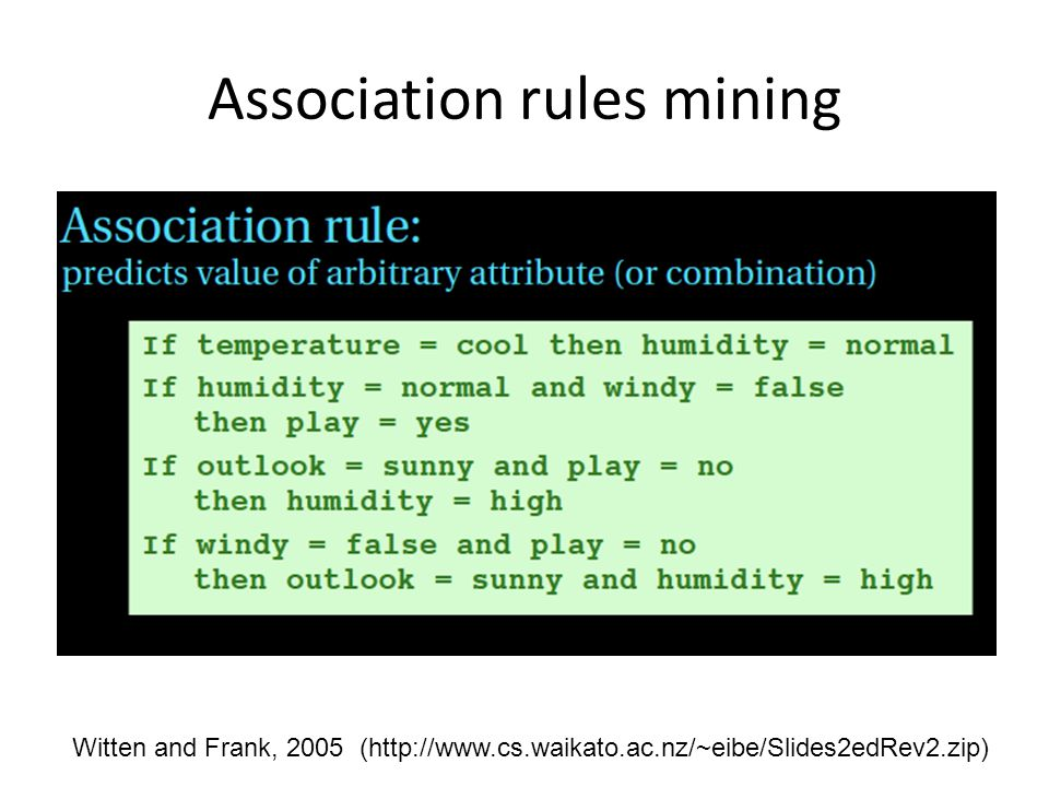 Association rules mining Witten and Frank, 2005 (
