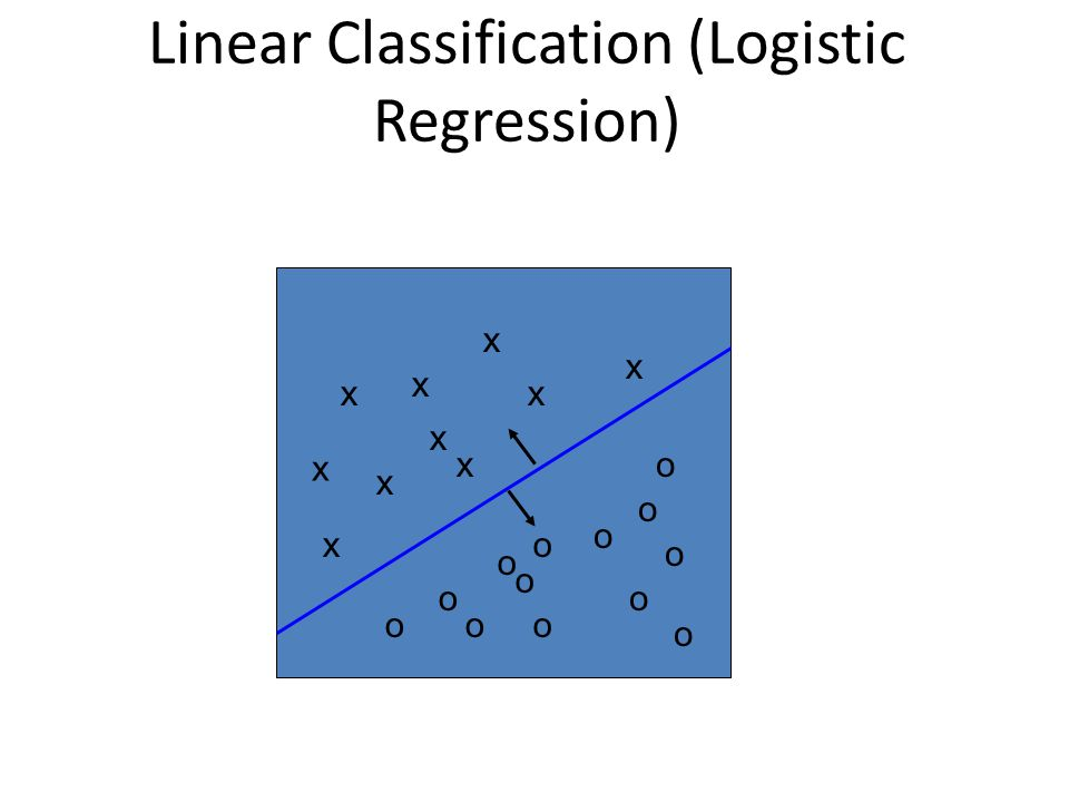 Linear Classification (Logistic Regression) x x x x xx x x x x o o o o o o o o oo o o o