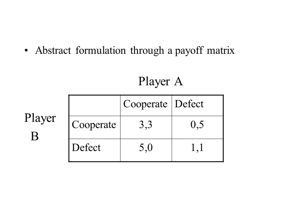 Abstract formulation through a payoff matrix Player A Player B CooperateDefect Cooperate3,30,5 Defect5,01,1