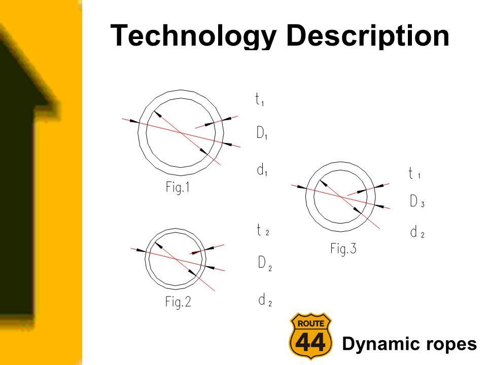 Technology Description Dynamic ropes