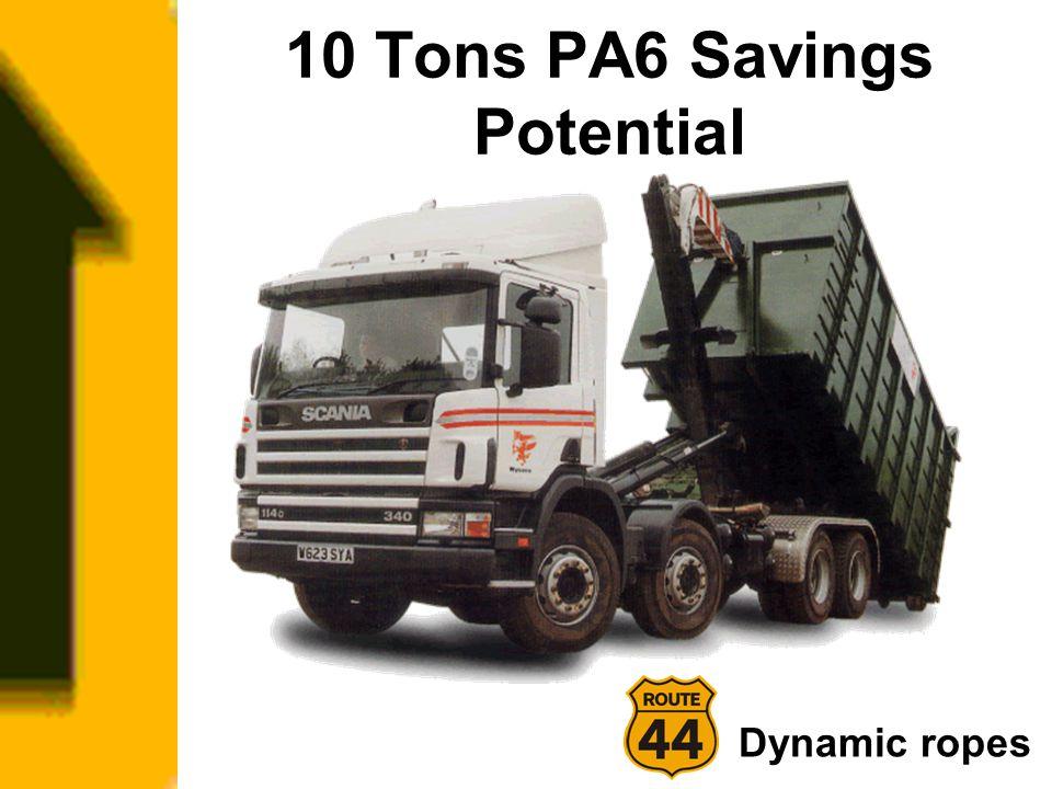10 Tons PA6 Savings Potential Dynamic ropes