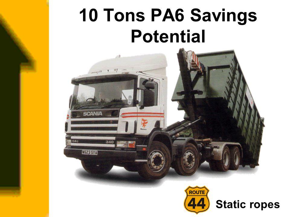 10 Tons PA6 Savings Potential Static ropes