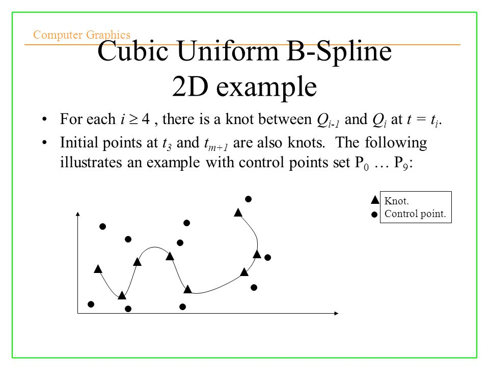 Computer Graphics 10/10/2008Lecture 510 Cubic Uniform B-Spline 2D example For each i  4, there is a knot between Q i-1 and Q i at t = t i. Initial po