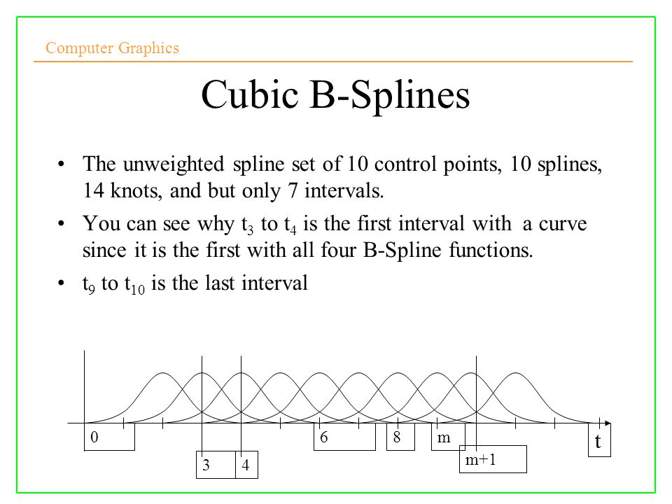 Computer Graphics 10/10/2008Lecture 58 Cubic B-Splines The unweighted spline set of 10 control points, 10 splines, 14 knots, and but only 7 intervals.