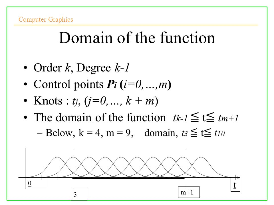 Computer Graphics Domain of the function Order k, Degree k-1 Control points P i (i=0,…,m) Knots : t j, (j=0,…, k + m) The domain of the function t k-1