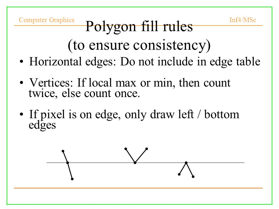 Computer Graphics Inf4/MSc Polygon fill rules (to ensure consistency) Horizontal edges: Do not include in edge table Vertices: If local max or min, then count twice, else count once.