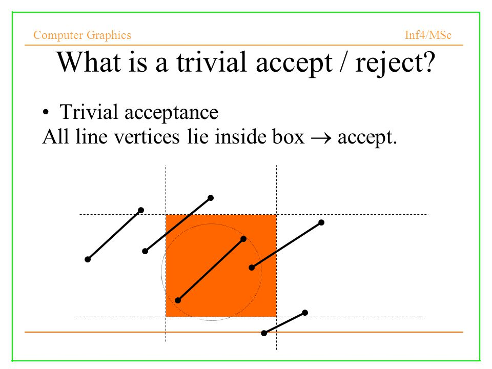 Computer Graphics Inf4/MSc What is a trivial accept / reject.