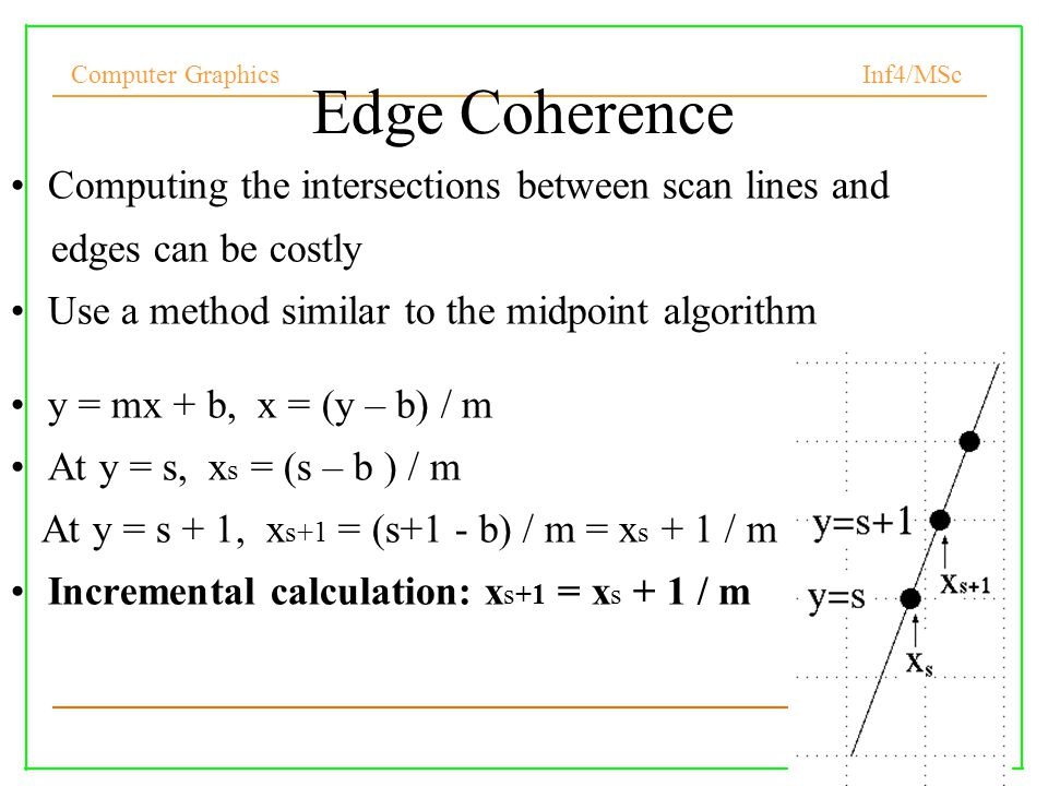 Computer Graphics Inf4/MSc Pseudo code of computing the left span extrema (m > 1)