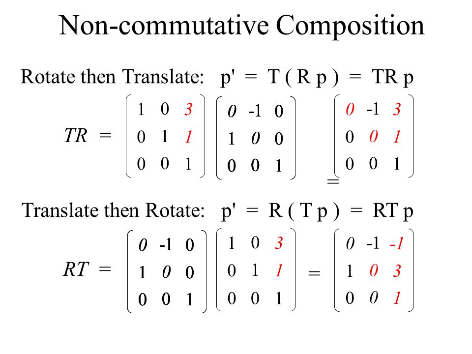 Computer Graphics 02/10/09Lecture 419 TR = 010010 0 001001 100100 010010 311311 RT = 1010 0101 3131 Non-commutative Composition Rotate then Translate: p = T ( R p ) = TR p 000000 0 311311 010010 0 3 1 = = Translate then Rotate: p = R ( T p ) = RT p 001 010010 0 001001 010010 0 001001 010010 0 001001 010010 0 001001 010010 0 001001