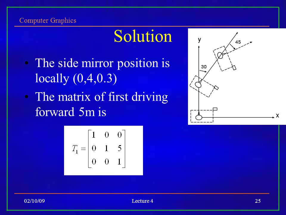 Computer Graphics 02/10/09Lecture 425 Solution The side mirror position is locally (0,4,0.3) The matrix of first driving forward 5m is