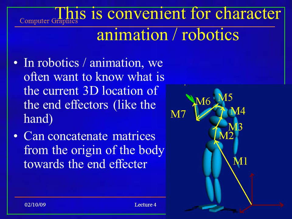 Computer Graphics 02/10/09Lecture 428 This is convenient for character animation / robotics In robotics / animation, we often want to know what is the current 3D location of the end effectors (like the hand)‏ Can concatenate matrices from the origin of the body towards the end effecter