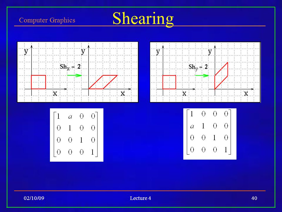 Computer Graphics 02/10/09Lecture 440 Shearing