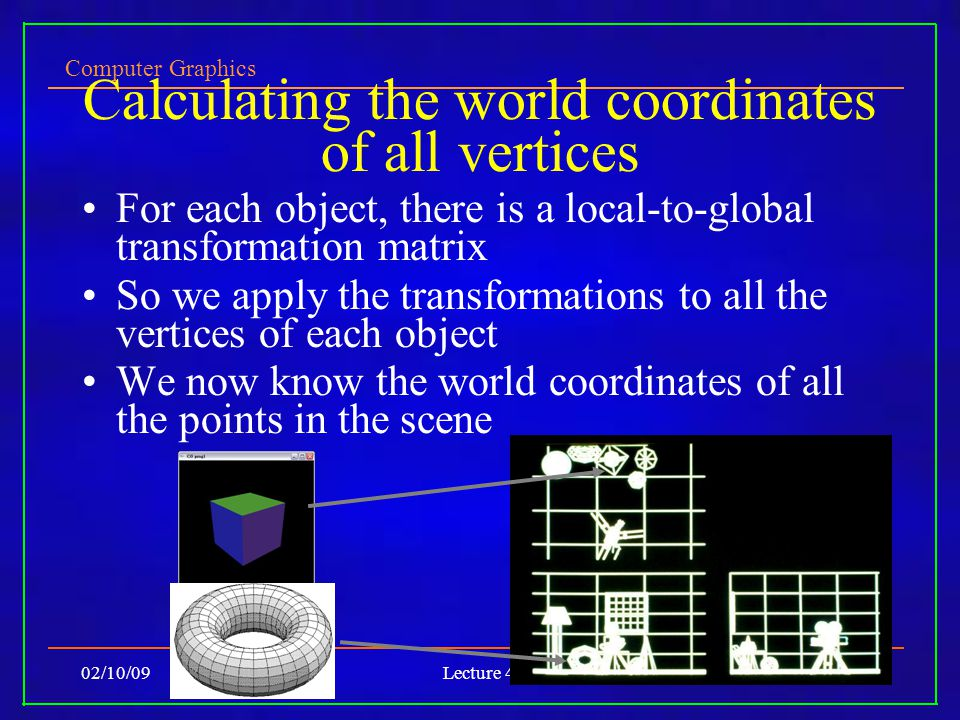 Computer Graphics 02/10/09Lecture 441 Calculating the world coordinates of all vertices For each object, there is a local-to-global transformation mat