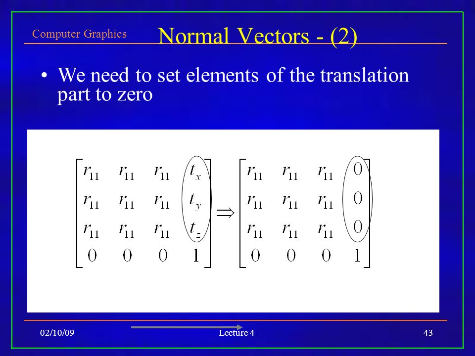 Computer Graphics 02/10/09Lecture 443 Normal Vectors - (2)‏ We need to set elements of the translation part to zero