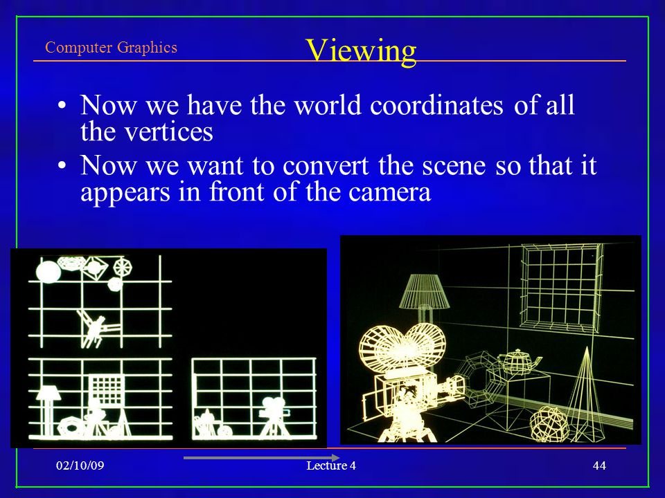 Computer Graphics 02/10/09Lecture 444 Viewing Now we have the world coordinates of all the vertices Now we want to convert the scene so that it appear