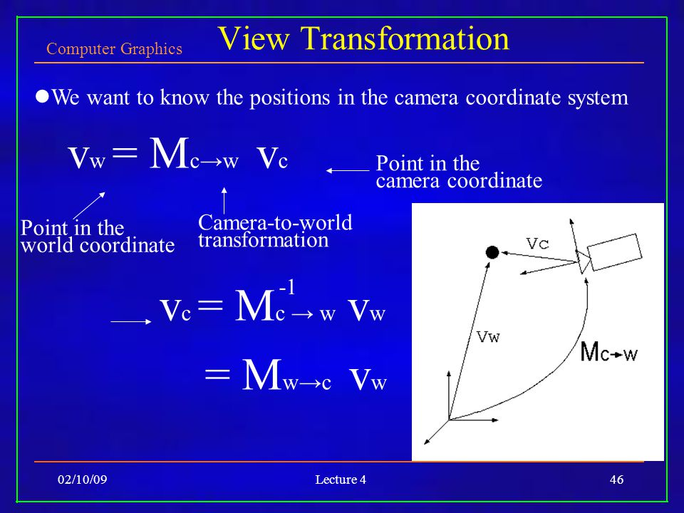 Computer Graphics 02/10/09Lecture 446 View Transformation We want to know the positions in the camera coordinate system v w = M c→w v c v c = M c → w