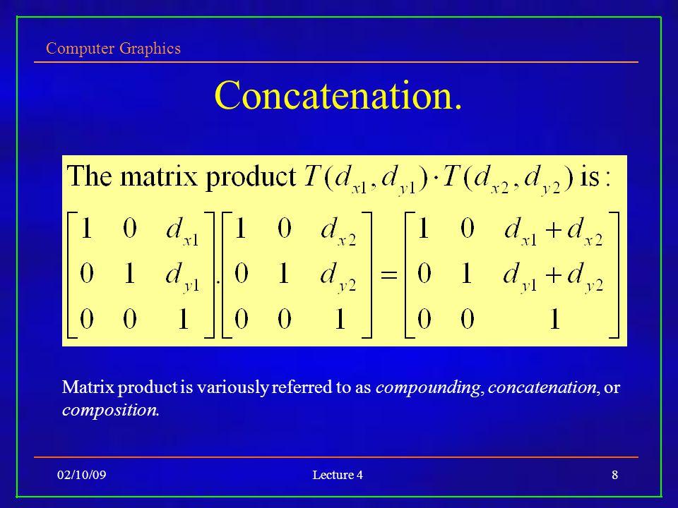 Computer Graphics 02/10/09Lecture 48 Concatenation.